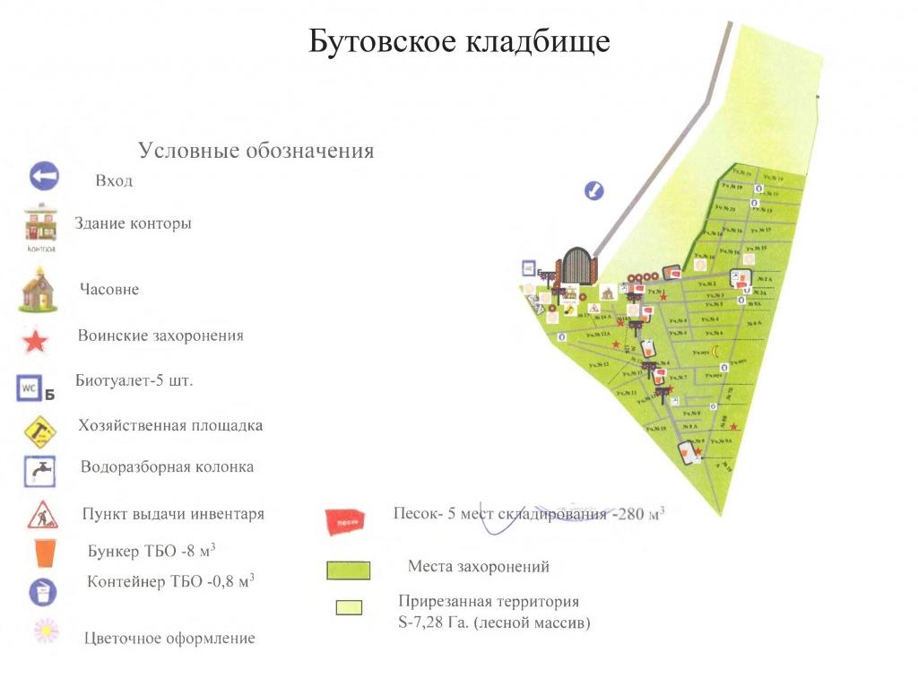 butovskoe-kladbische